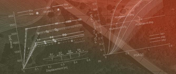 RPAS-Based Framework for Simplified Seismic Risk Assessment of Italian RC-Bridges
