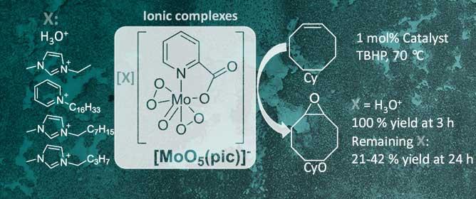 Ionic Liquids of Oxidoperoxido-Mo(VI) Complex for Catalytic Epoxidation