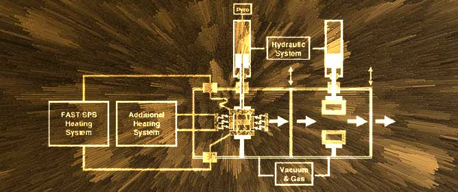 Unconventional Materials Processing Using Spark Plasma Sintering