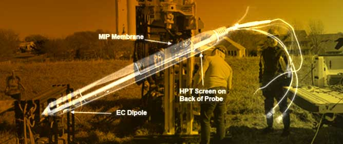 In Situ Characterization of Municipal Solid Waste Using Membrane Interface Probe (MIP) and Hydraulic Profiling Tool (HPT) in an Active and Closed Landfill