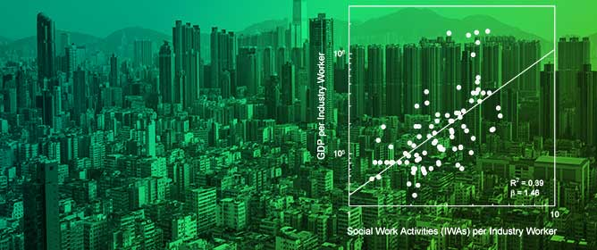 Innovations and Economic Output Scale with Social Interactions in the Workforce