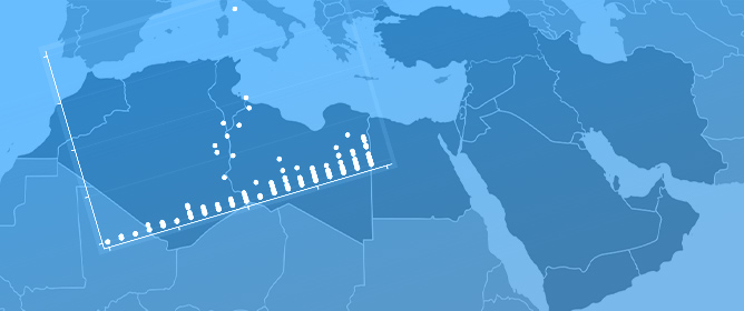 The Fragility-Grievances-Conflict Triangle in the Middle East and North Africa (MENA)