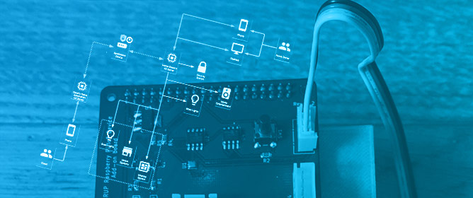 Enabling Secure Guest Access for Command-and-Control of Internet of Things Devices