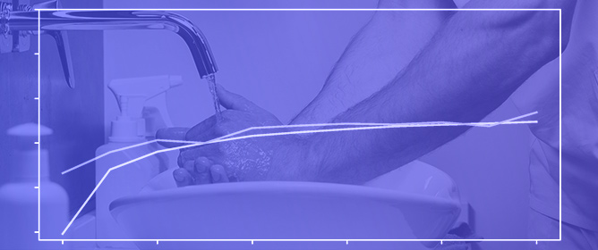 Hand-Washing Video Dataset Annotated According to the WHO Hand-Washing Guidelines