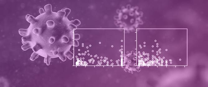 Immune Response to SARS-CoV-2 in an Asymptomatic Pediatric Allergic Cohort