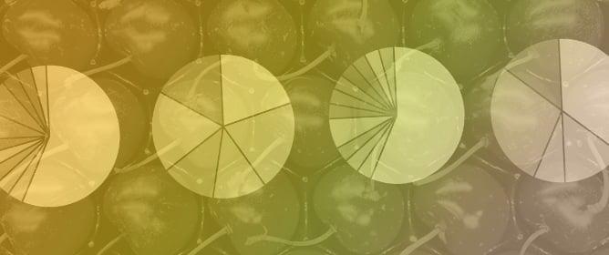 Use, Practices and Attitudes of Elite and Sub-Elite Athletes towards Tart Cherry Supplementation