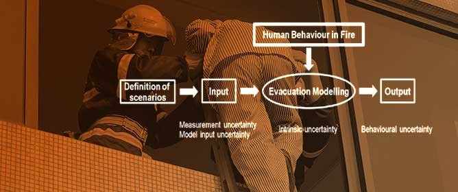 Customising Evacuation Instructions for High-Rise Residential Occupants to Expedite Fire Egress: Results from Agent-Based Simulation