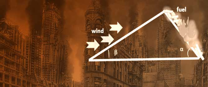 Existing Improvements in Simulation of Fire–Wind Interaction and Its Effects on Structures