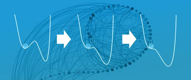 Studying Behaviour Change Mechanisms under Complexity