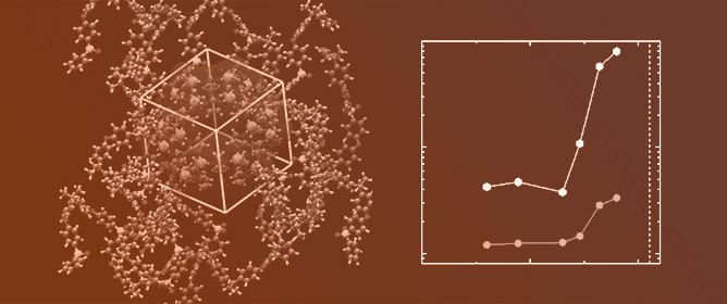 An Analysis of the Effect of ZIF-8 Addition on the Separation Properties of Polysulfone at Various Temperatures