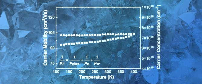 Structural and Electronic Properties of Polycrystalline InAs Thin Films Deposited on Silicon Dioxide and Glass at Temperatures below 500 °C