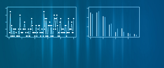 Analysis and Forecasting of Risk in Count Processes