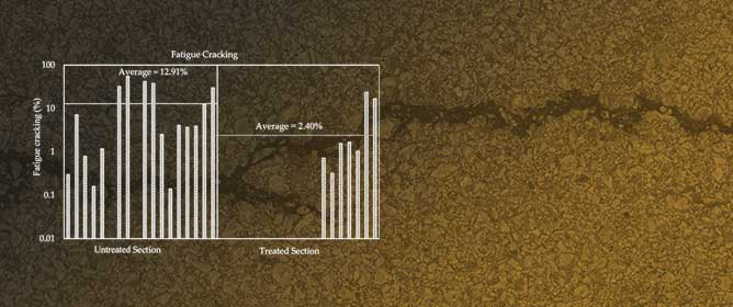 Enhanced Flexible Pavement Performance Using Treated Compared to Untreated Aggregate Bases