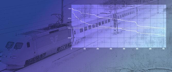 Train Performance Analysis Using Heterogeneous Statistical Models